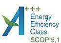 energy efficiency class2